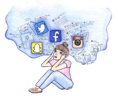 Behind the Screen: Cyberbullying at SHS