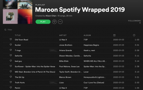 Maroon collected their most-listened to songs from 2019 and made a playlist on Spotify. PC: Maroon Staff